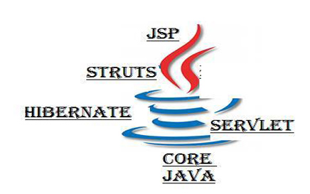 database development for dummies pdf